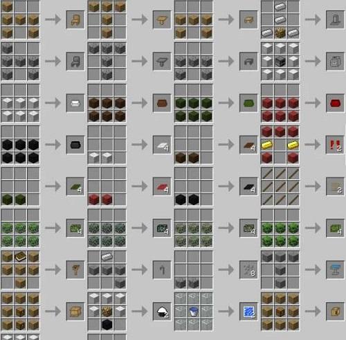 Minecraft Mods Furniture-Mod Include a Lot of Furniture