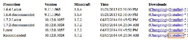 Minecraft Forge Downloads